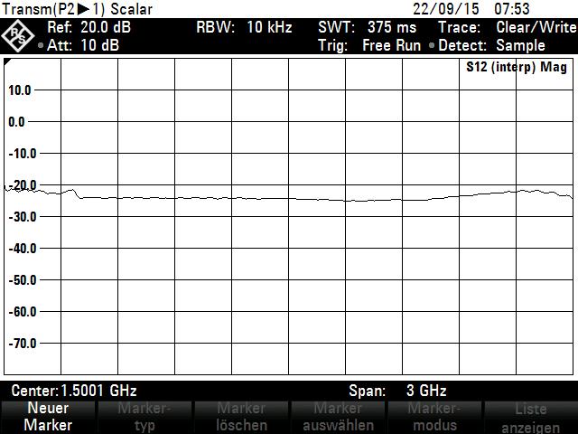 Frequenzgang HZ553 Hochimpedanz-Sonde