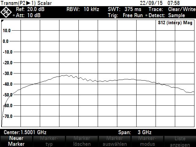 Frequenzgang HZ556 Einstrahlsonde -Allice Messtechnik